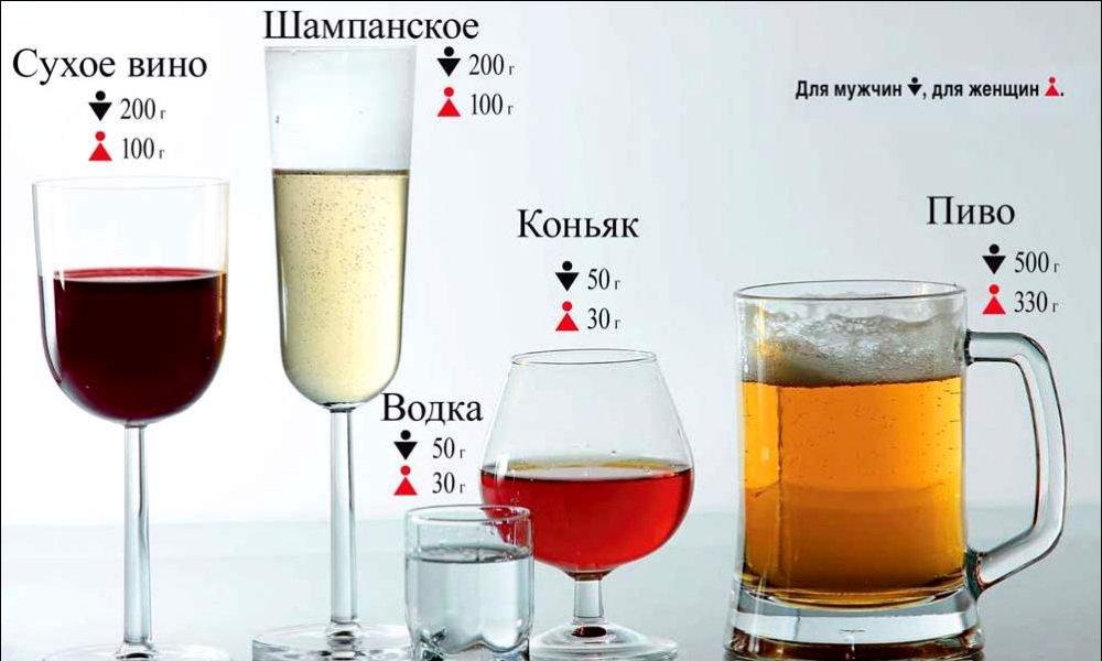 vremya-snizheniya-spermogeneza-pri-upotreblenii-alkogolya