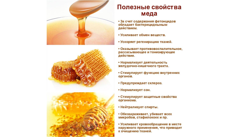 как есть мед чтобы похудеть