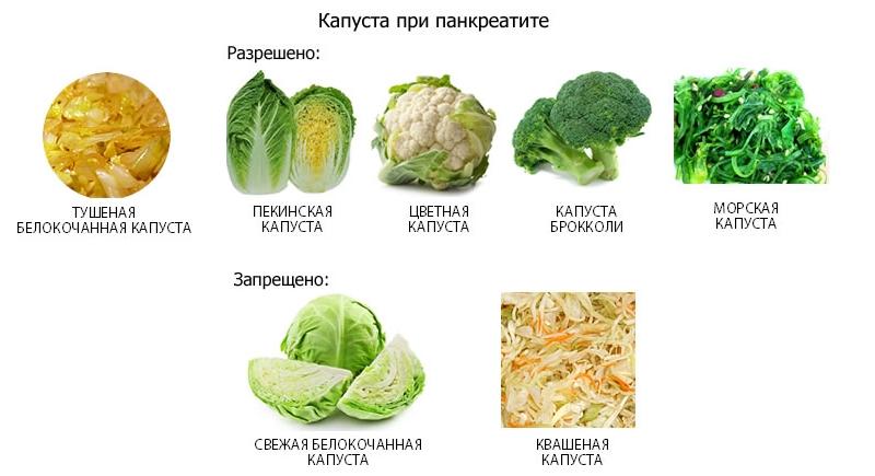 можно ли есть в сыром виде цветную капусту