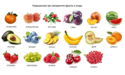 Разрешенные при панкреатите фрукты и ягоды