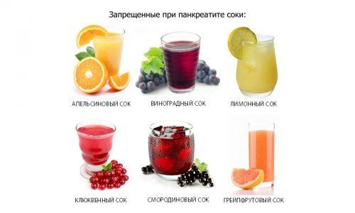 Запрещенные соки при панкреатите